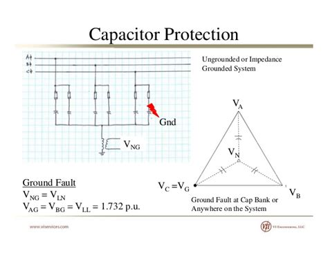capacitor between neutral and ground capacitors