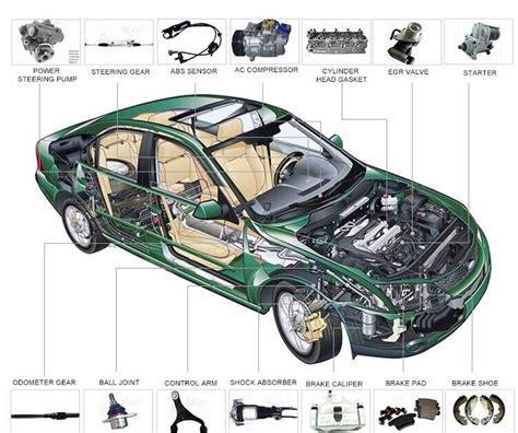 Spare Part Grandis car parts for pajero montero io outlander triton l200