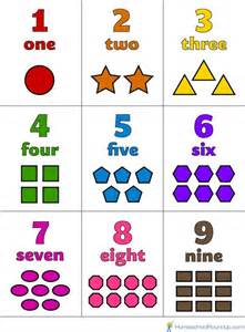 numbers printable numbers and flashcard on pinterest