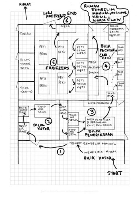 slaughterhouse floor plan small slaughter house plans house plans