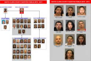 San Jose Gang Map by District Attorney Charges 48 Nuestra Familia Gang Members
