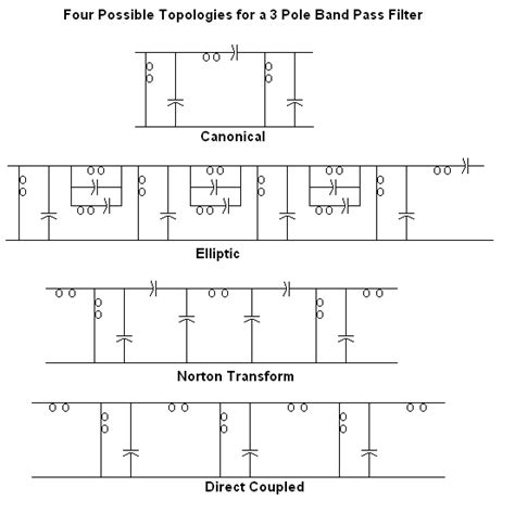 inductor capacitor filter design bandpass filter using inductor 28 images bandpass filter rf bandpass filter design band