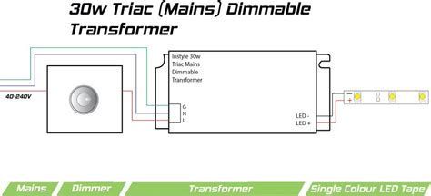 30 watt dimmable led transformer triac phase dimming