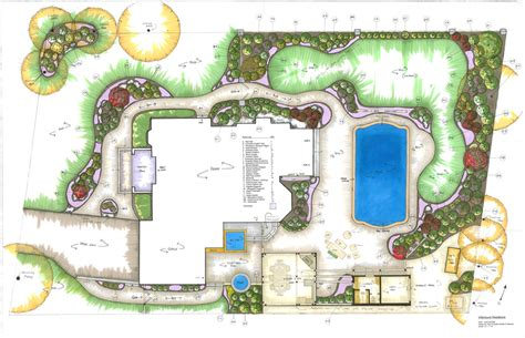home garden design layout do you need to hire a professional landscape firm