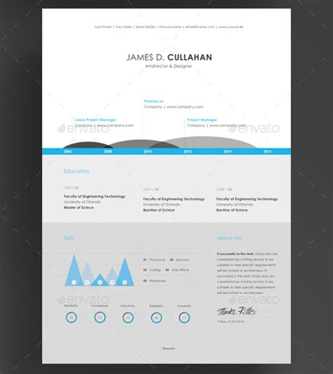 Infographic Resume Template Free Download Powerpoint Ppt 10 Graphic Templates 25 8 Canva 14 35 Infographic Resume Template Powerpoint