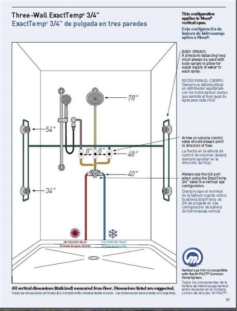 commercial kitchen wiring diagram new wiring diagram 2018