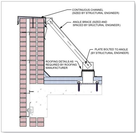 anchoring roof to parapet walls increasing parapet heightmasonry construction brick