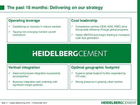 Rmc Mba Fees by Capital Markets Day 2016 Heidelbergcement