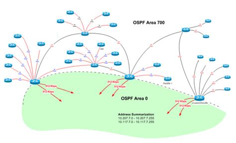 mpls cloud visio stencil 7 best images of mpls network diagram visio cisco visio