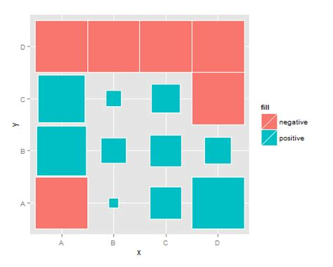 ggplot theme xlabel r ggfluctuation in different color stack overflow