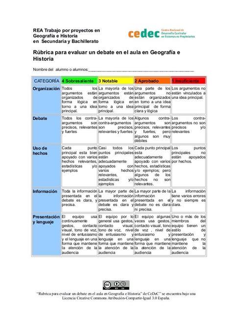 preguntas de geografia para primaria r 250 brica para evaluar un debate en el aula geograf 237 a e