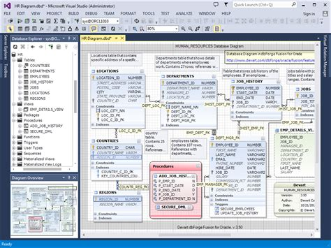 database design guidelines in oracle visual studio plugin for connecting oracle database