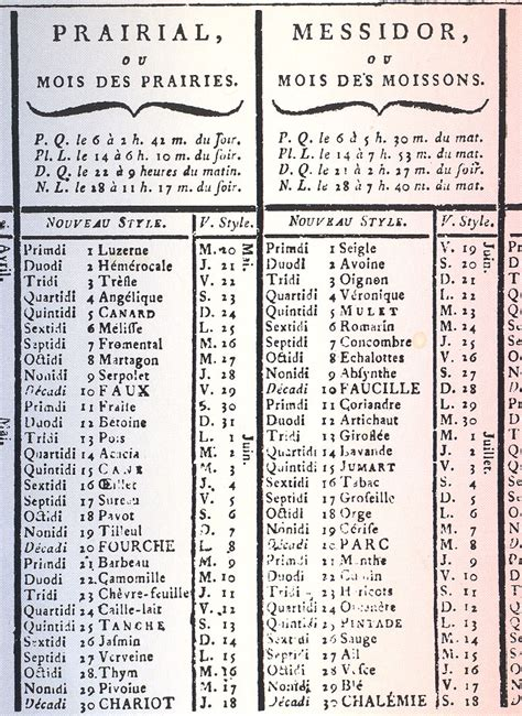 Calendrier Revolutionnaire Francais Calendrier R 233 Publicain Hist G 233 O Rabelais