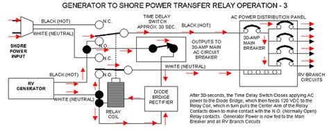 pd4045 wiring diagram snatch block diagrams wiring diagram