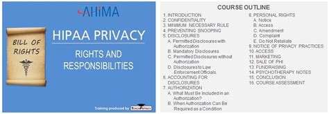 Hipaa Privacy Rights Ahima Hipaa Privacy And Security Preview