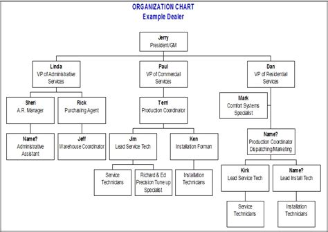 organization chart template word microsoft organization gallery