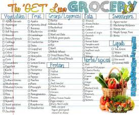 low fodmap shopping list fodmap grocery lists and shopping lists