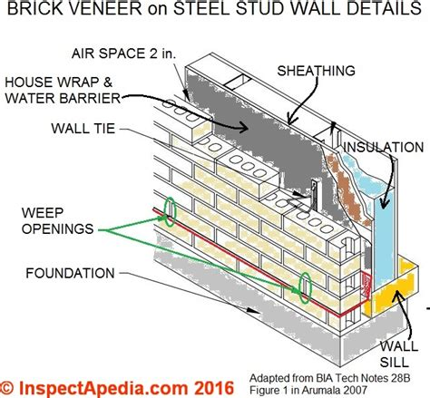 Distance From Floor Vent To Outter Wall Code - weep holes drainage moisture ventilation in brick walls