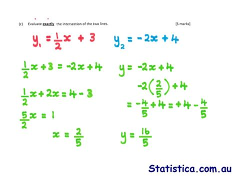 Writing Equations Of Parallel And Perpendicular Lines Worksheet by Writing Equations Of Parallel And Perpendicular Lines