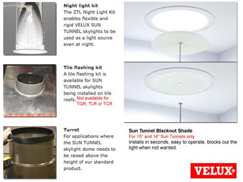 Universal Blinds Assembly Velux Sun Tunnel Tcr Lowest Profile Accent Building
