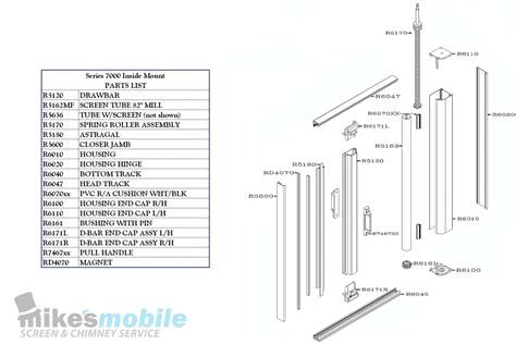 mobile home parts mobile home screen doors size mobile home design ideas