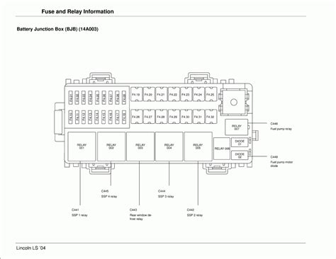 stereo wiring diagram for 1994 jeep grand laredo