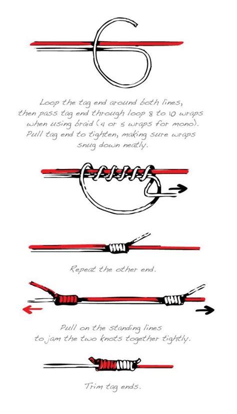 braid  braid knot