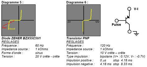transistor pnp npn cours analyse v i pour le contr 244 le des cartes 233 lectroniques