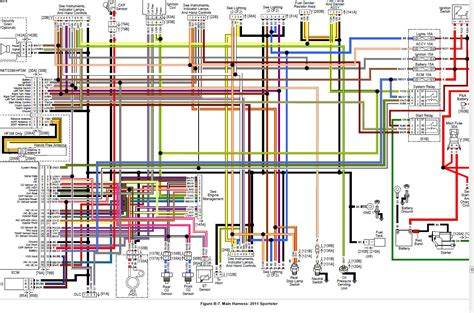 harley ignition switch wiring diagram ultima ignition