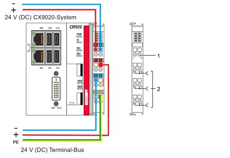 Connecting the power supply Usdc Dc Circuit
