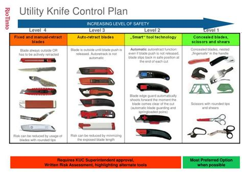 safety kitchen knives kitchen knife safety agreeable living room knife safety in the kitchen powerpoint room image and