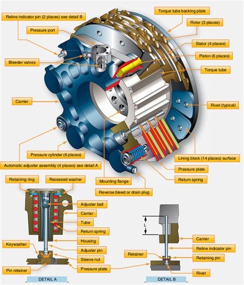 brake and l inspection cost brake inspection and service part one
