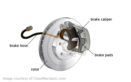 acura tl brake caliper replacement cost estimate