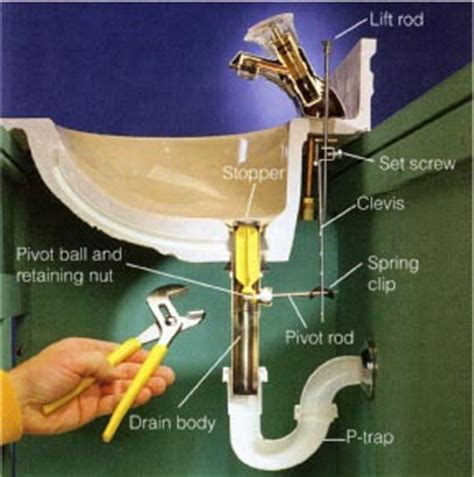 bathroom sink drain parts diagram how to remove a bathroom sink