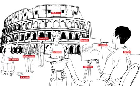 Len Italien by Learn Italian Phrases Visiting A Monument Travel The