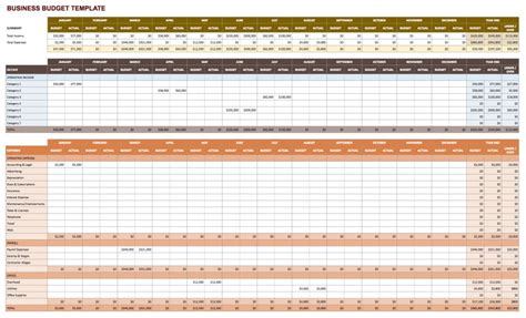 Budget Spreadsheet Docs by Budget Template Docs Budget Template Free