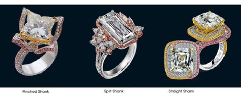 which should an engagement ring be worn on by muslim