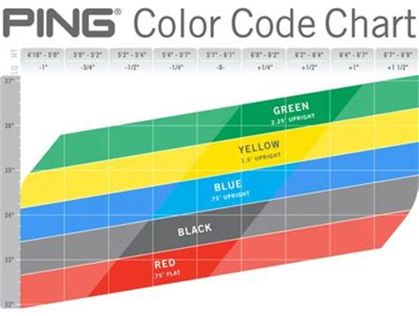 ping color chart 5 tips to understanding the ping color chart hustleboss