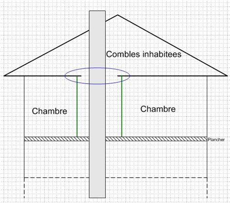 isolation conduit cheminee dans passage plafond