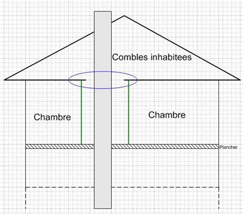 isolation cheminee isolation conduit cheminee dans passage plafond