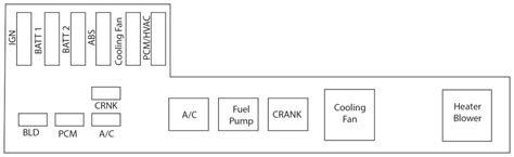 2003 Pontiac Sunfire Fuse Diagram Ricks Free Auto Repair