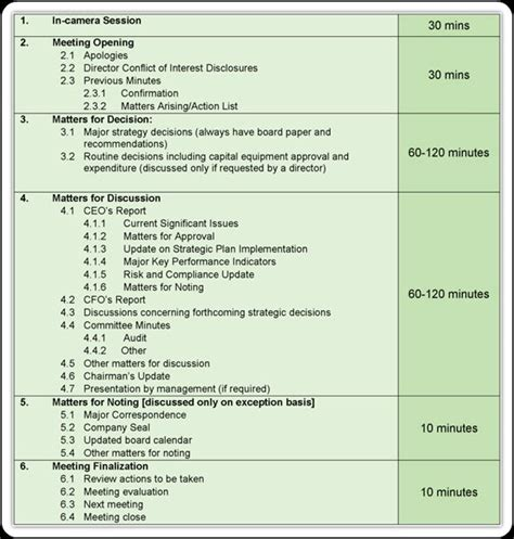sle meeting agenda 2 faculty meeting agenda template