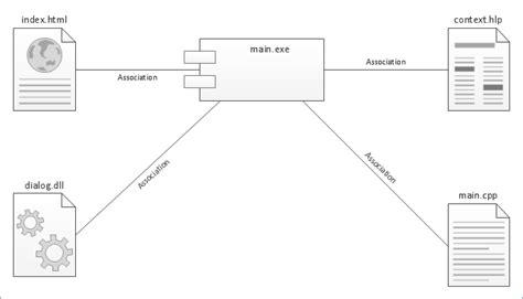component uml diagram uml diagrams uml component diagramg best free home