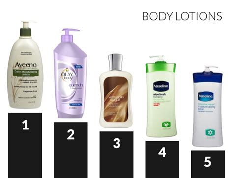 the best lotion best 11 lotions of 2011