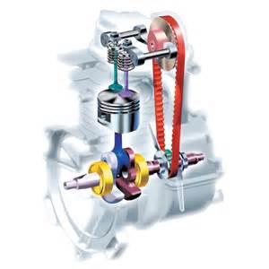 Honda Gx35 Parts Honda Gx35 Engine