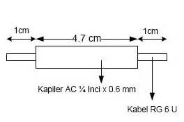 Pipa Kapiler Tembaga 0 70 cara membuat antena omni tkj