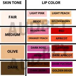 colors for skin tones brett dorrian artistry studios ask the experts