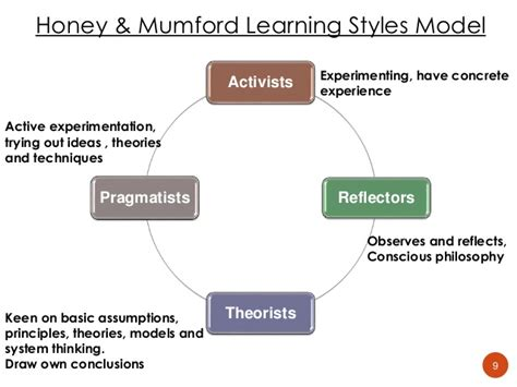 pattern theory mumford pdf learning styles of trainees learners challenges in