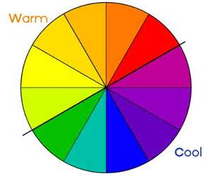 warm cool colors the bloomin how to determine your skin undertone