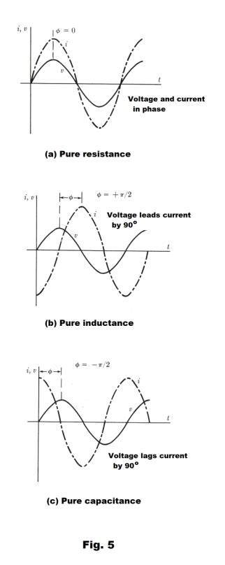 phase angle for inductor phase angle of impedance of an inductor 28 images l a bumm phys2303 ac steady state circuits